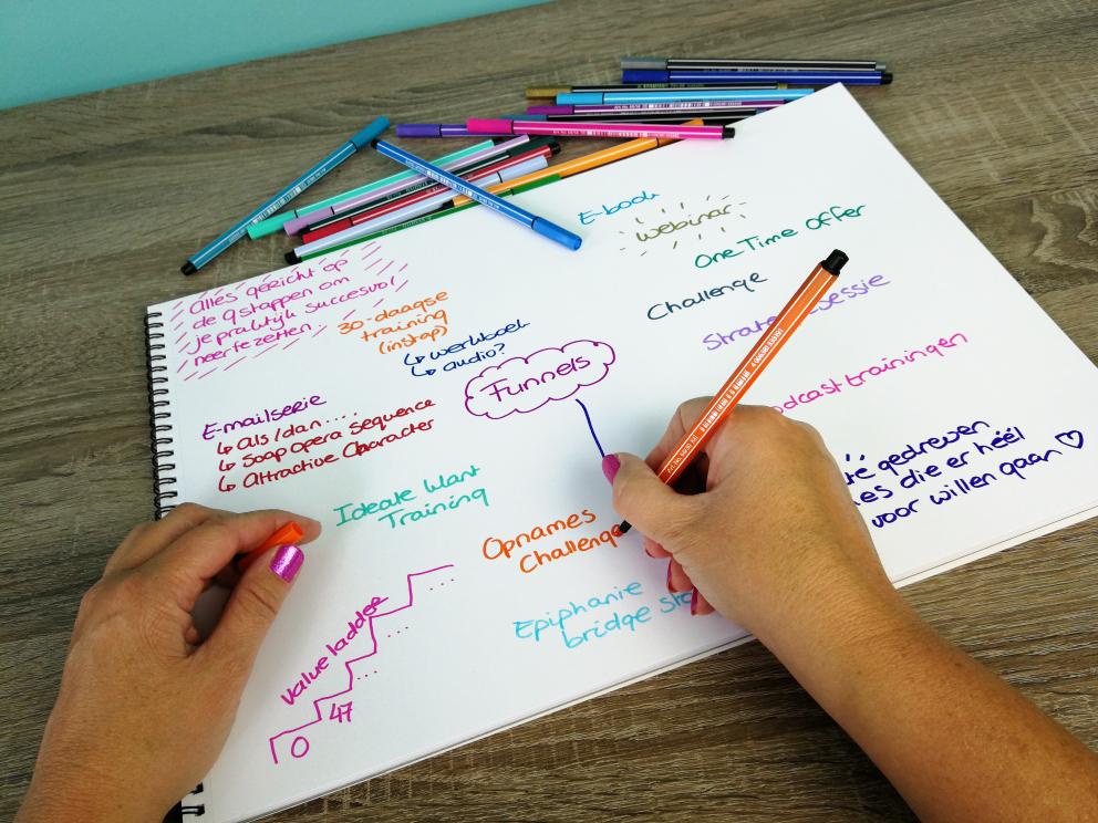 brainstormen-ondernemer-nieuwe-ideeen-wendy-koning
